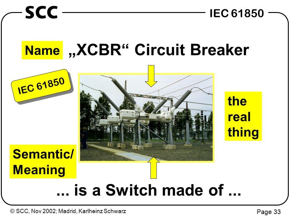 © SCC, Nov 2002; Madrid, Karlheinz Schwarz Page 33 IEC 61850 SCC the real thing...