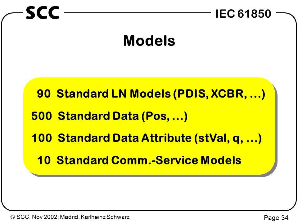 © SCC, Nov 2002; Madrid, Karlheinz Schwarz Page 34 IEC 61850 SCC 90 Standard LN Models (PDIS, XCBR,...) 500 Standard Data (Pos,...) 100 Standard Data Attribute (stVal, q,...) 10 Standard Comm.-Service Models 90 Standard LN Models (PDIS, XCBR,...) 500 Standard Data (Pos,...) 100 Standard Data Attribute (stVal, q,...) 10 Standard Comm.-Service Models Models