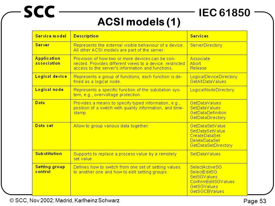 © SCC, Nov 2002; Madrid, Karlheinz Schwarz Page 53 IEC 61850 SCC ACSI models (1)