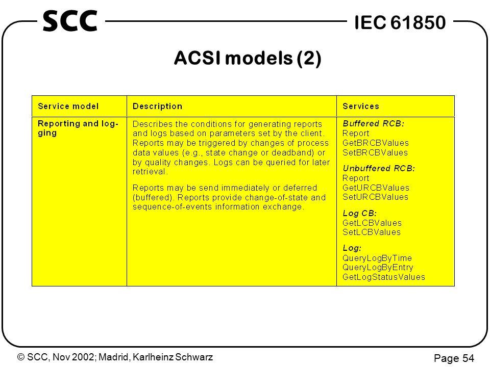 © SCC, Nov 2002; Madrid, Karlheinz Schwarz Page 54 IEC 61850 SCC ACSI models (2)