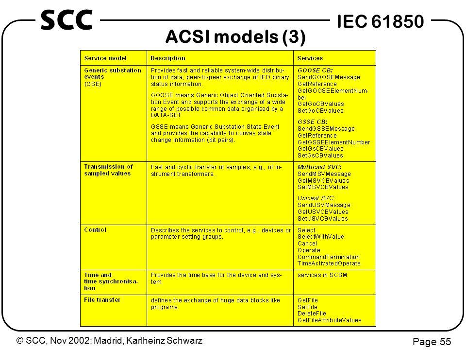 © SCC, Nov 2002; Madrid, Karlheinz Schwarz Page 55 IEC 61850 SCC ACSI models (3)