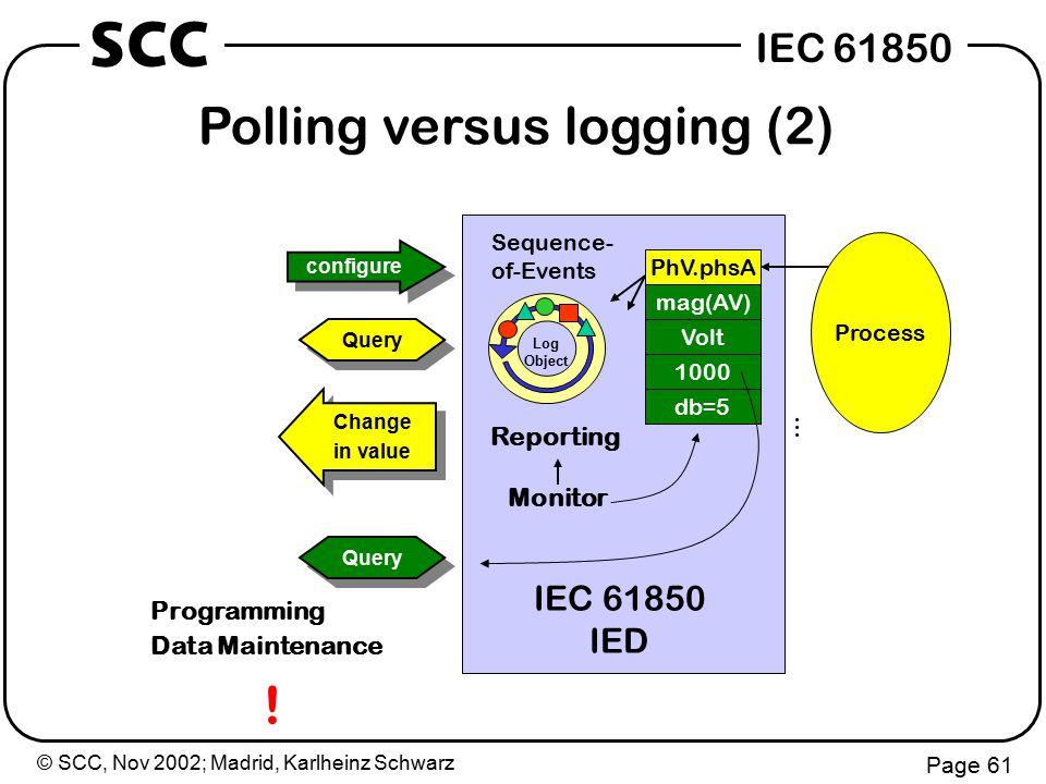 © SCC, Nov 2002; Madrid, Karlheinz Schwarz Page 61 IEC 61850 SCC Polling versus logging (2) PhV.phsA Process...