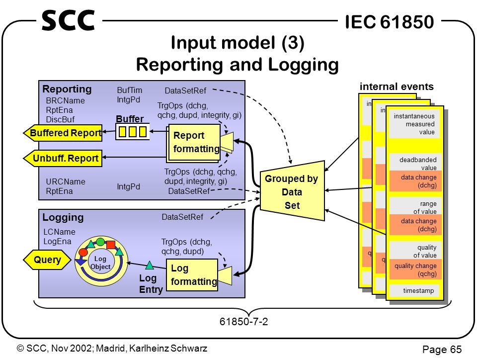 © SCC, Nov 2002; Madrid, Karlheinz Schwarz Page 65 IEC 61850 SCC Reporting Buffered Report Buffer Unbuff.