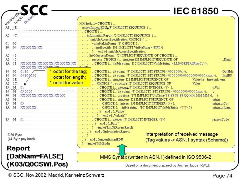 © SCC, Nov 2002; Madrid, Karlheinz Schwarz Page 74 IEC 61850 SCC Report [DatNam=FALSE] (K03/Q0CSWI.Pos) MMSpdu ::= CHOICE {....unconfirmed-PDU [3] IMPLICIT SEQUENCE {.....CHOICE {......informationReport [0] IMPLICIT SEQUENCE {.......variableAccessSpecification CHOICE {........variableListName [1] CHOICE {.........vmdSpecific [0] IMPLICIT VisibleSting }.....}, -- end of variableAccessSpecification....listOfAccessResult [0] INPLICIT SEQUENCE OF CHOICE {........success CHOICE {...