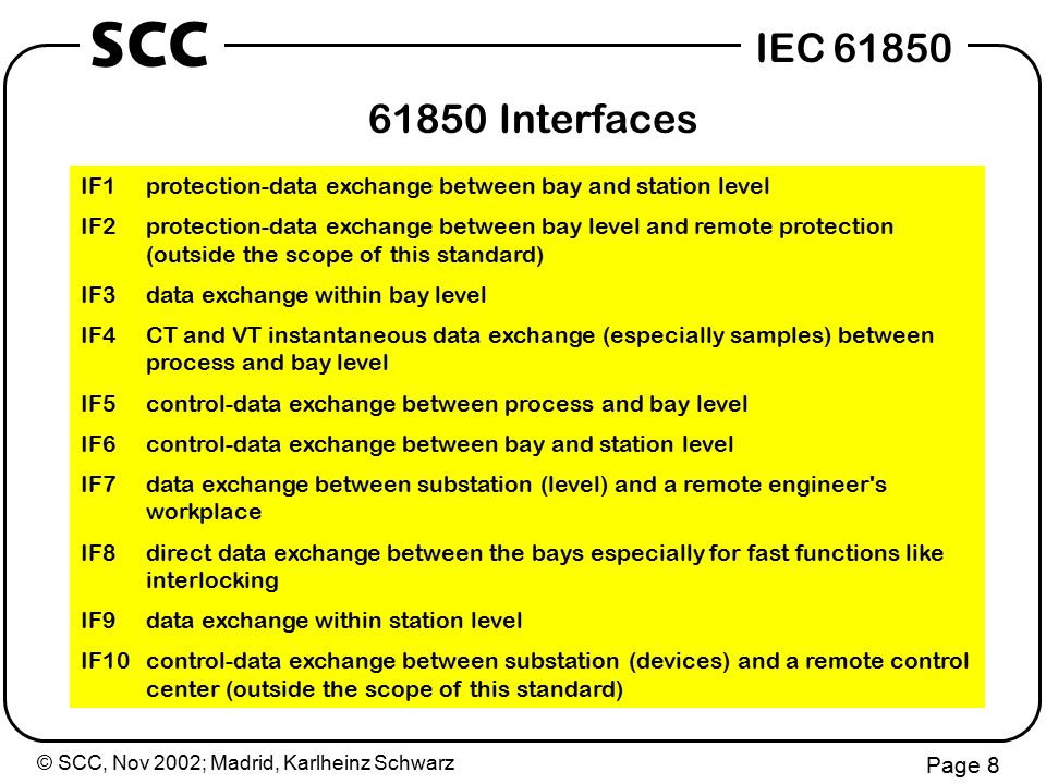 © SCC, Nov 2002; Madrid, Karlheinz Schwarz Page 49 IEC 61850 SCC Client Server IF Peer-to-peer IF IEC 61850 Client/Server IF = interfcace Local and external Interfaces