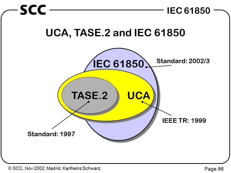© SCC, Nov 2002; Madrid, Karlheinz Schwarz Page 86 IEC 61850 SCC IEC 61850 Standard: 2002/3 UCA IEEE TR: 1999 UCA, TASE.2 and IEC 61850 TASE.2 Standard: 1997