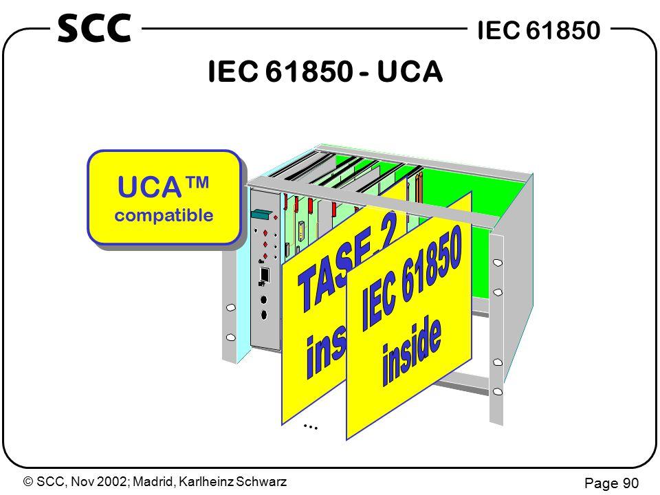 © SCC, Nov 2002; Madrid, Karlheinz Schwarz Page 90 IEC 61850 SCC UCA™ compatible UCA™ compatible...