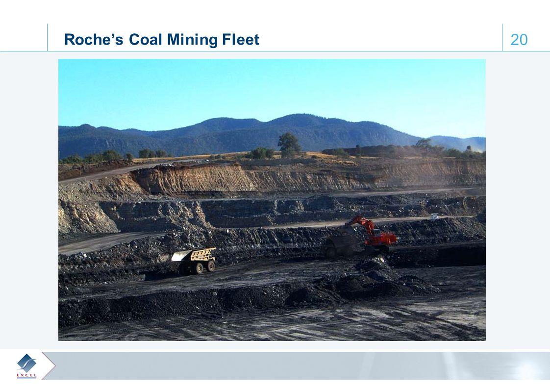 0, 61, 110 65, 172, 223 122, 28, 61 164, 188, 205 64, 103, 129 20 Roche's Coal Mining Fleet
