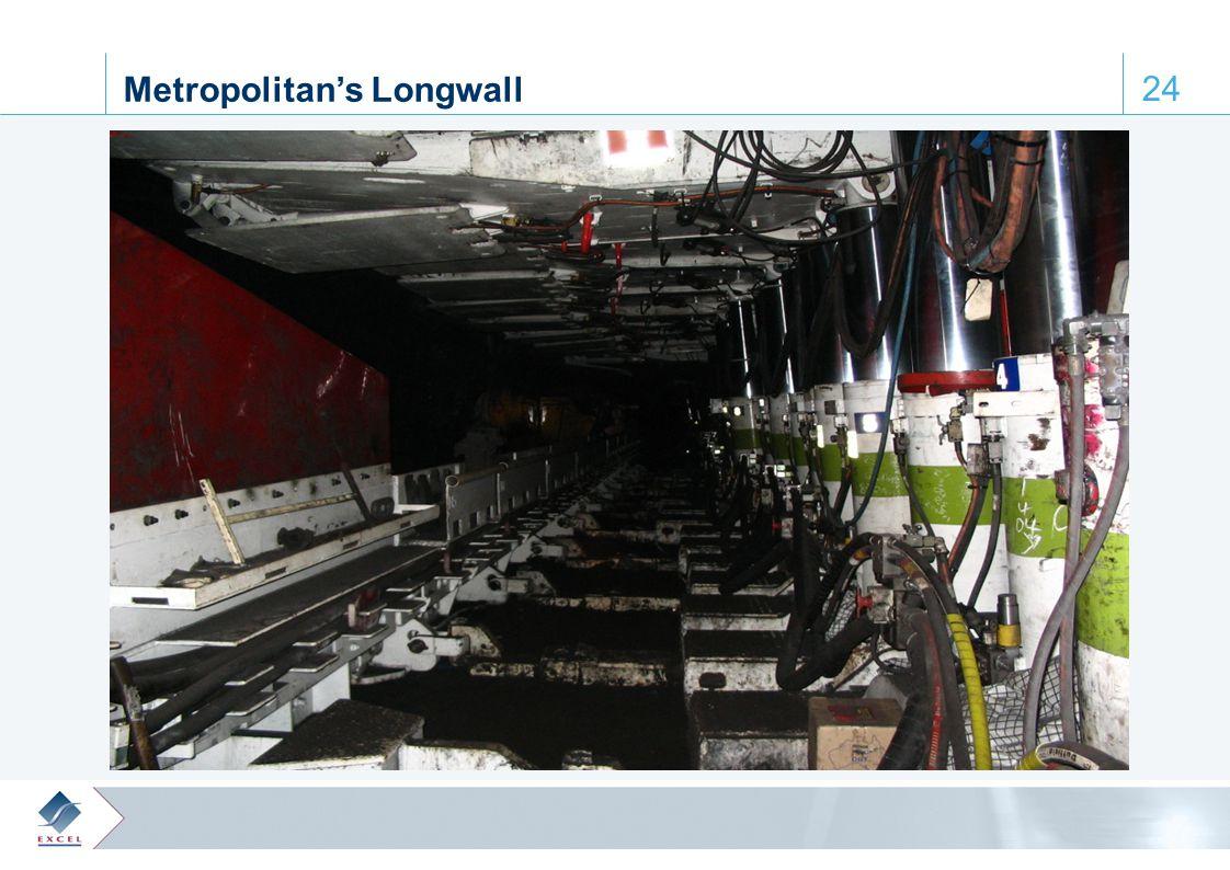 0, 61, 110 65, 172, 223 122, 28, 61 164, 188, 205 64, 103, 129 24 Metropolitan's Longwall