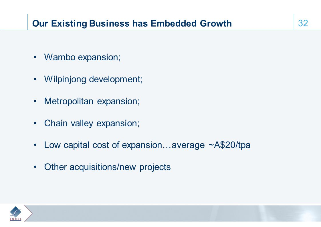 0, 61, 110 65, 172, 223 122, 28, 61 164, 188, 205 64, 103, 129 32 Our Existing Business has Embedded Growth Wambo expansion; Wilpinjong development; Metropolitan expansion; Chain valley expansion; Low capital cost of expansion…average ~A$20/tpa Other acquisitions/new projects