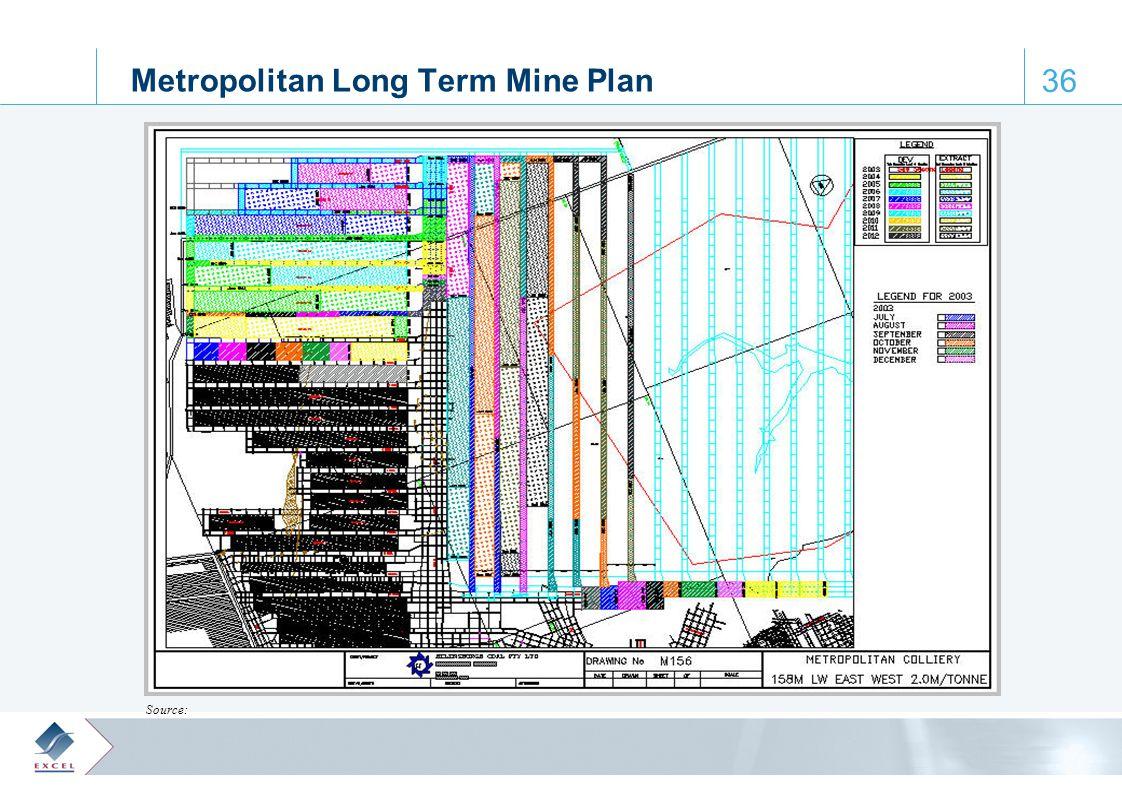 0, 61, 110 65, 172, 223 122, 28, 61 164, 188, 205 64, 103, 129 36 Metropolitan Long Term Mine Plan Source:
