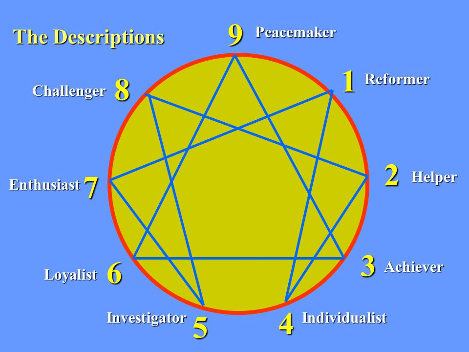 8Ego-Self  Eights are constantly putting out energy so that nothing can get too close and hurt them.