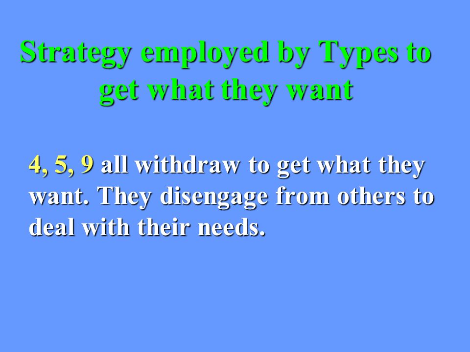 Strategy employed by Types to get what they want 4, 5, 9 all withdraw to get what they want.