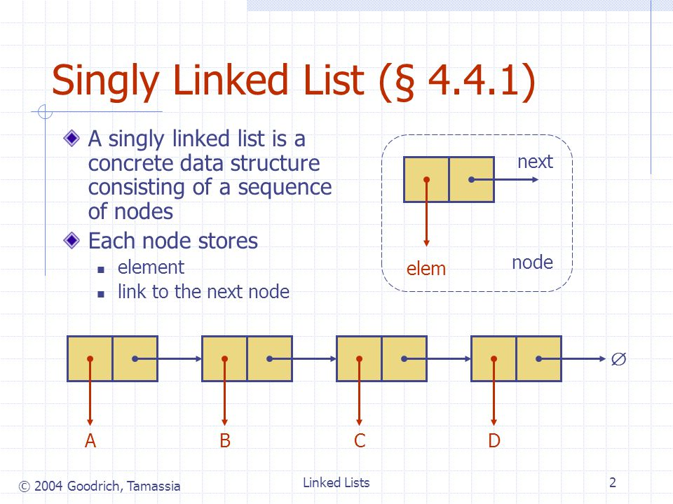 © 2004 Goodrich, Tamassia Linked Lists2 Singly Linked List (§ 4.4.1) A singly linked list is a concrete data structure consisting of a sequence of nodes Each node stores element link to the next node next elem node ABCD 