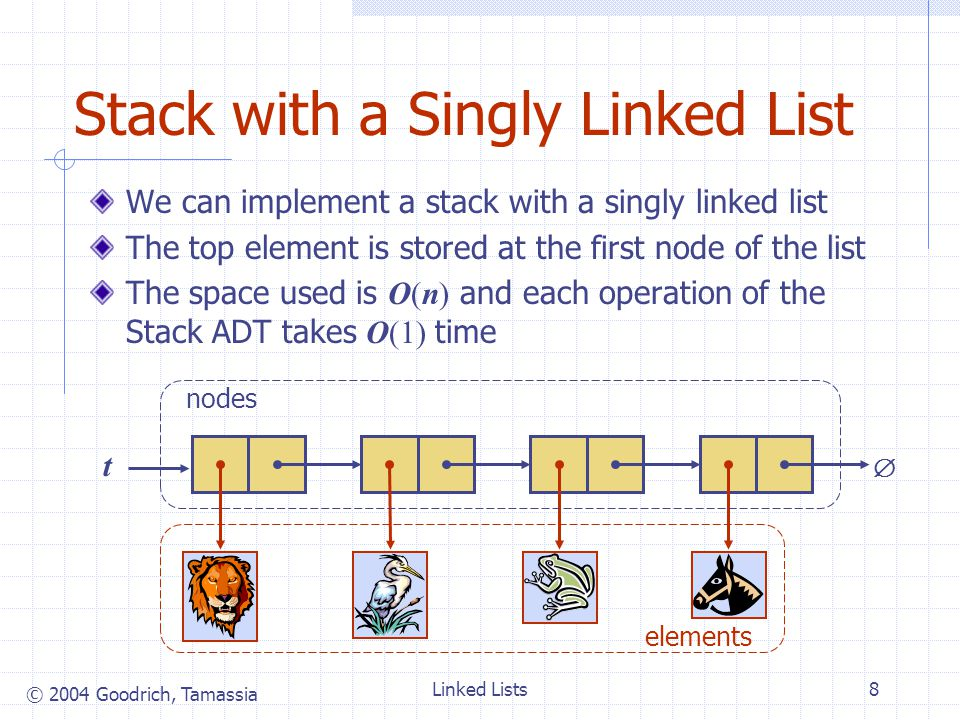 © 2004 Goodrich, Tamassia Linked Lists9 Queue with a Singly Linked List We can implement a queue with a singly linked list The front element is stored at the first node The rear element is stored at the last node The space used is O(n) and each operation of the Queue ADT takes O(1) time f r  nodes elements