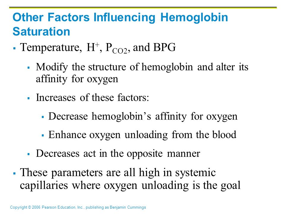 Copyright © 2006 Pearson Education, Inc., publishing as Benjamin Cummings Other Factors Influencing Hemoglobin Saturation  Temperature, H +, P CO2, and BPG  Modify the structure of hemoglobin and alter its affinity for oxygen  Increases of these factors:  Decrease hemoglobin's affinity for oxygen  Enhance oxygen unloading from the blood  Decreases act in the opposite manner  These parameters are all high in systemic capillaries where oxygen unloading is the goal