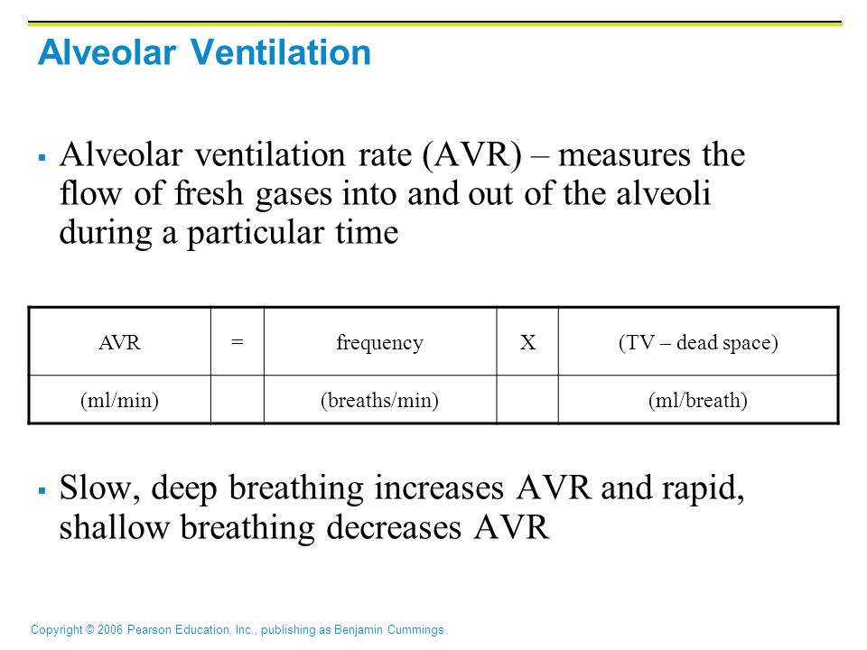 Copyright © 2006 Pearson Education, Inc., publishing as Benjamin Cummings Alveolar Ventilation  Alveolar ventilation rate (AVR) – measures the flow of fresh gases into and out of the alveoli during a particular time  Slow, deep breathing increases AVR and rapid, shallow breathing decreases AVR AVR=frequencyX(TV – dead space) (ml/min)(breaths/min)(ml/breath)