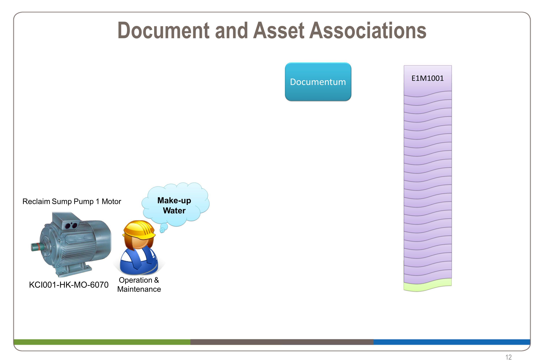 Document and Asset Associations 12 Operation & Maintenance KCI001-HK-MO-6070 Reclaim Sump Pump 1 Motor Make-up Water E1M4242 E1M1001 Documentum