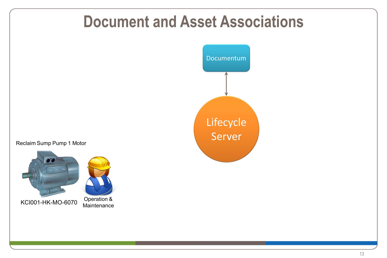 E1E1546 E1E4658 E1M1549 Document and Asset Associations 13 Documentum Operation & Maintenance KCI001-HK-MO-6070 Reclaim Sump Pump 1 Motor Line Cable P