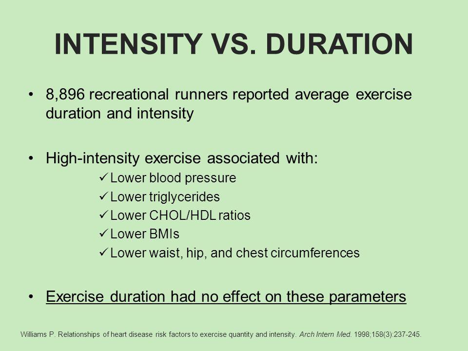 Low-Intensity Exercise Reduces Cardiac Function 6-months12-months ∆ Rest to Peak LVEF (%) Oberman, A, Fletcher F, Lee J, et al.