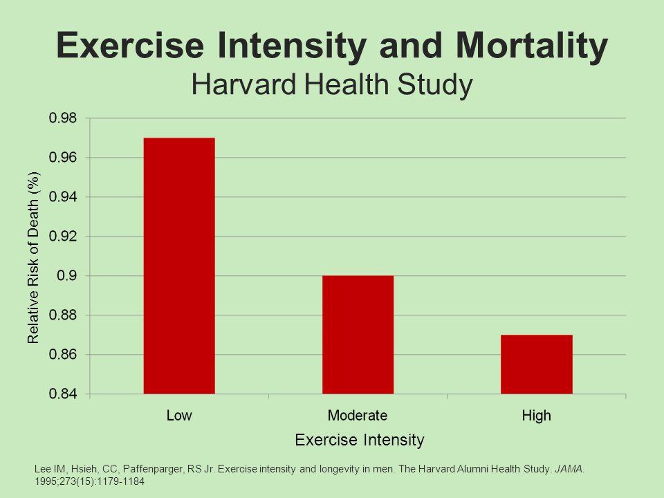 Do Humans Really Need Endurance Training.