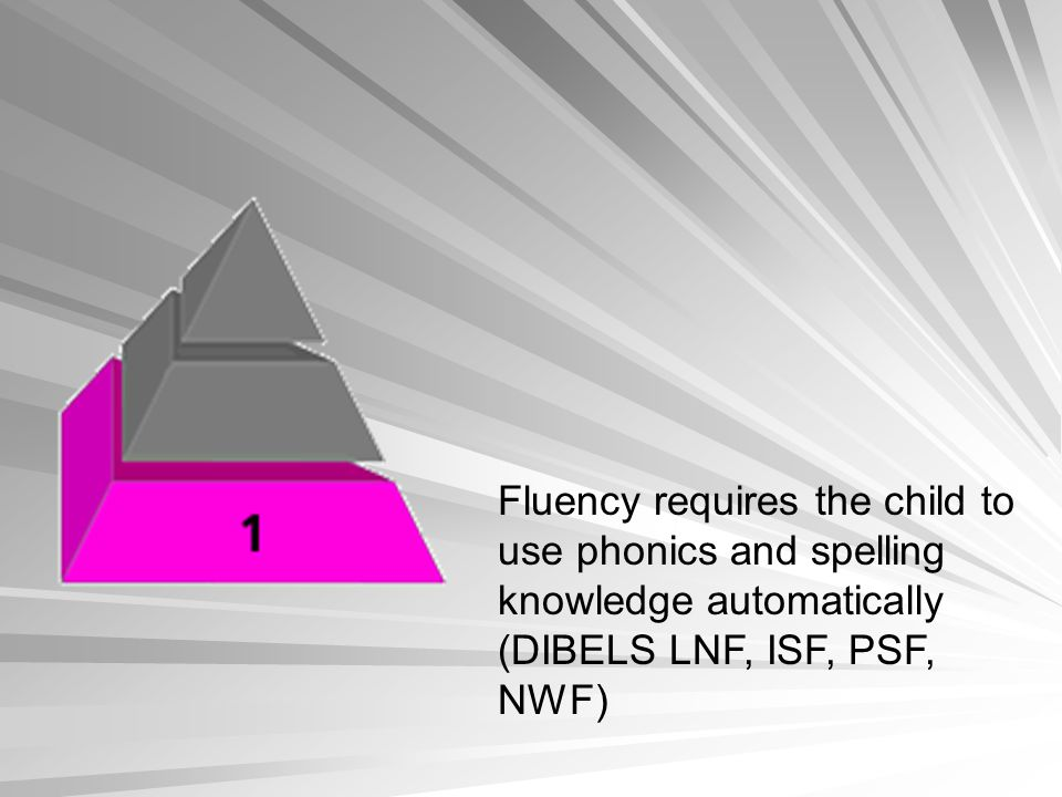 Fluency requires the child to use phonics and spelling knowledge automatically (DIBELS LNF, ISF, PSF, NWF)
