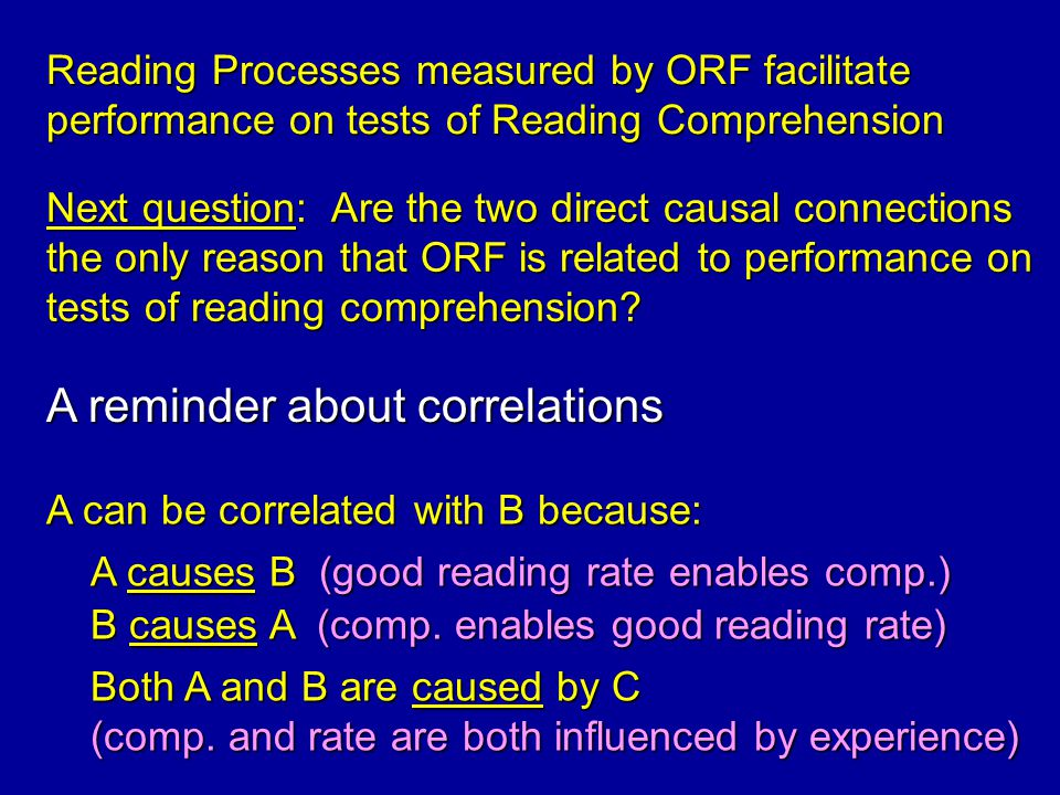 Reading Processes measured by ORF facilitate performance on tests of Reading Comprehension Next question: Are the two direct causal connections the only reason that ORF is related to performance on tests of reading comprehension.