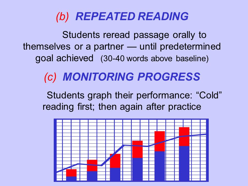 (b) REPEATED READING Students reread passage orally to themselves or a partner — until predetermined goal achieved (30-40 words above baseline) (c) MONITORING PROGRESS Students graph their performance: Cold reading first; then again after practice