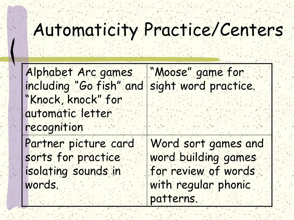 "Automaticity Practice/Centers Alphabet Arc games including ""Go fish"" and ""Knock, knock"" for automatic letter recognition ""Moose"" game for sight word p"