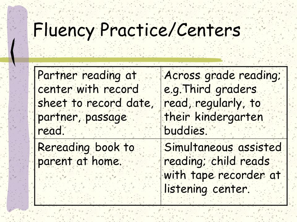 Fluency Practice/Centers Partner reading at center with record sheet to record date, partner, passage read. Across grade reading; e.g.Third graders re