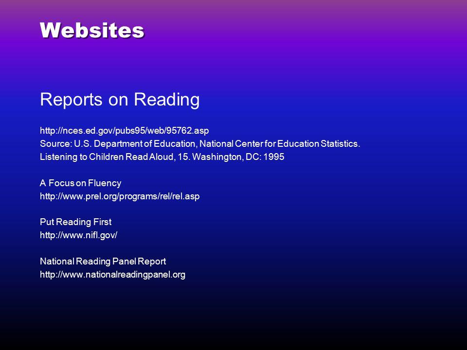 Websites Reports on Reading http://nces.ed.gov/pubs95/web/95762.asp Source: U.S.