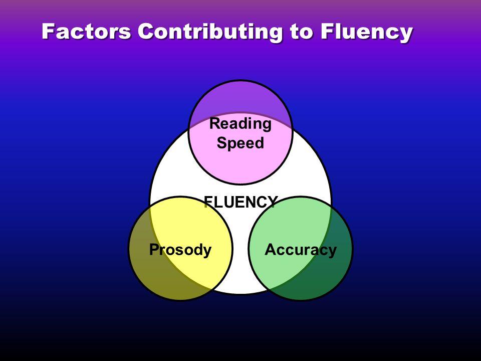 Factors Contributing to Fluency FLUENCY AccuracyProsody Reading Speed