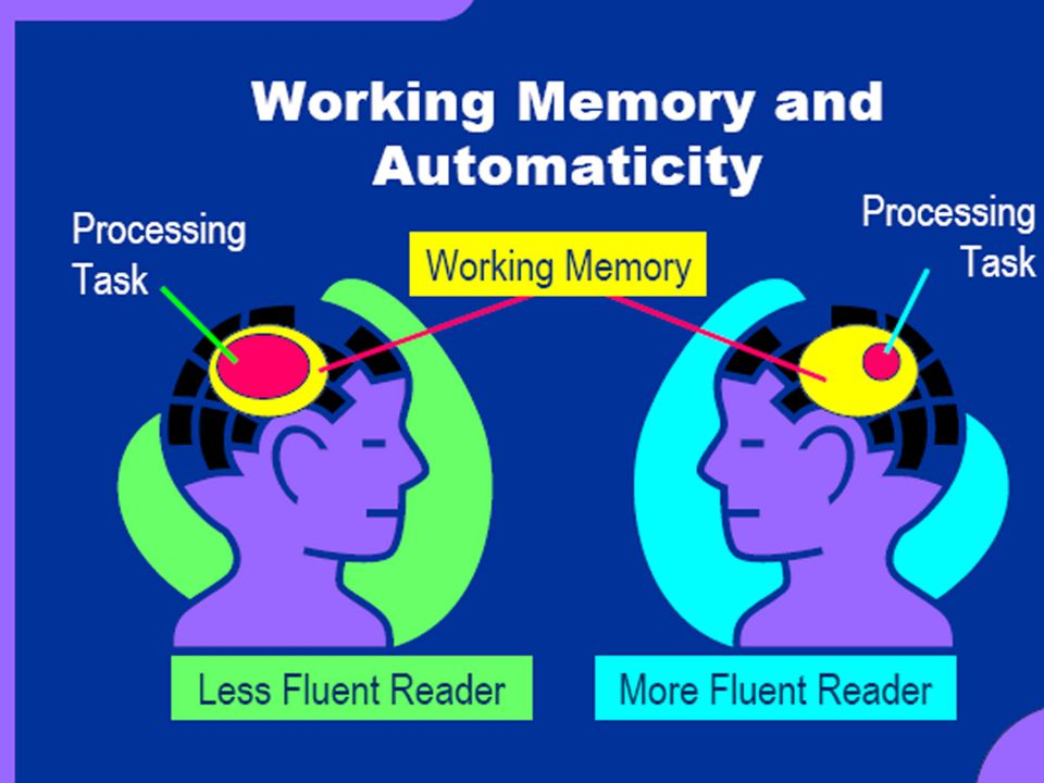 9 Steps to Building Fluency (2) 5.Effectively teach decoding skills and provide adequate practice.