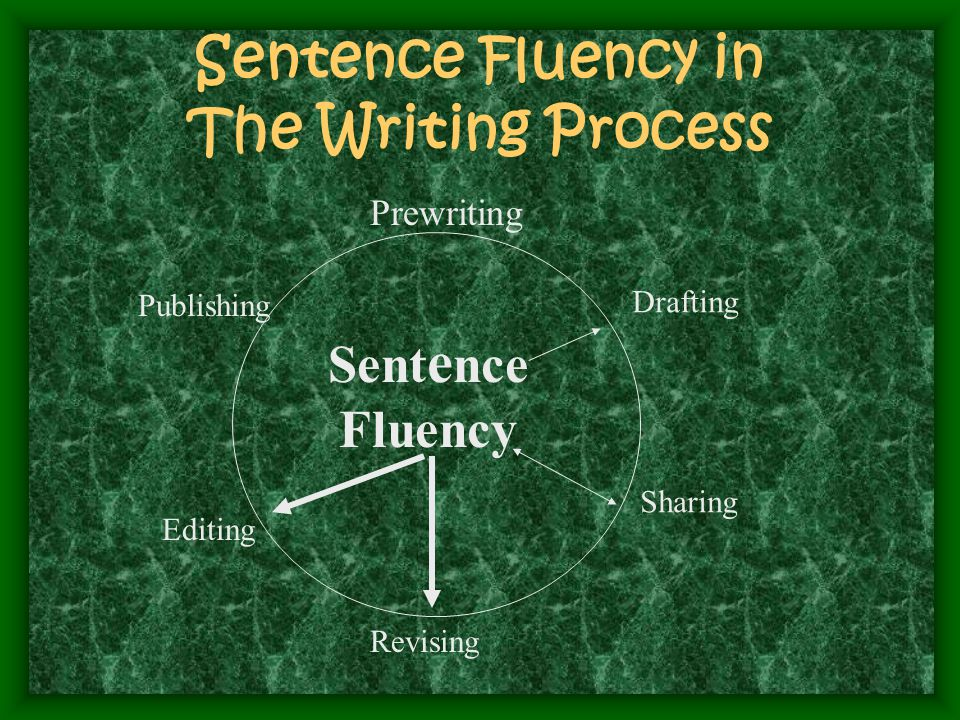 Sentence Fluency in The Writing Process Sent e nce Fluency Prewriting Drafting Sharing Revising Editing Publishing
