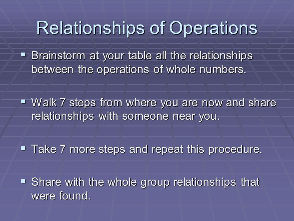 Relationships of Operations  Brainstorm at your table all the relationships between the operations of whole numbers.
