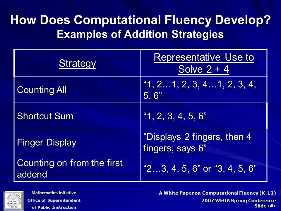 Mathematics Initiative Office of Superintendent of Public Instruction A White Paper on Computational Fluency (K-12) 2007 WERA Spring Conference Slide 35 How Does Computational Fluency Develop.