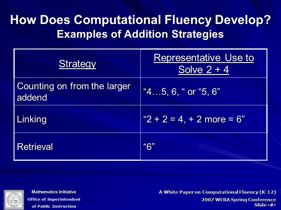 Mathematics Initiative Office of Superintendent of Public Instruction A White Paper on Computational Fluency (K-12) 2007 WERA Spring Conference Slide 36 How Does Computational Fluency Develop.