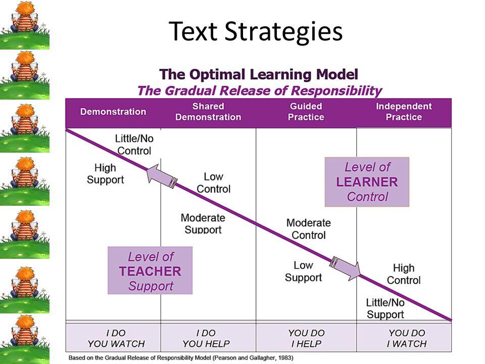 Text Strategies
