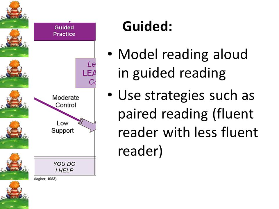Guided: Model reading aloud in guided reading Use strategies such as paired reading (fluent reader with less fluent reader)