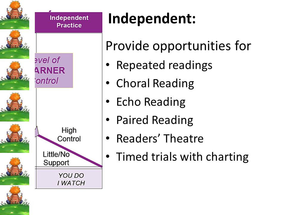 Independent: Provide opportunities for Repeated readings Choral Reading Echo Reading Paired Reading Readers' Theatre Timed trials with charting