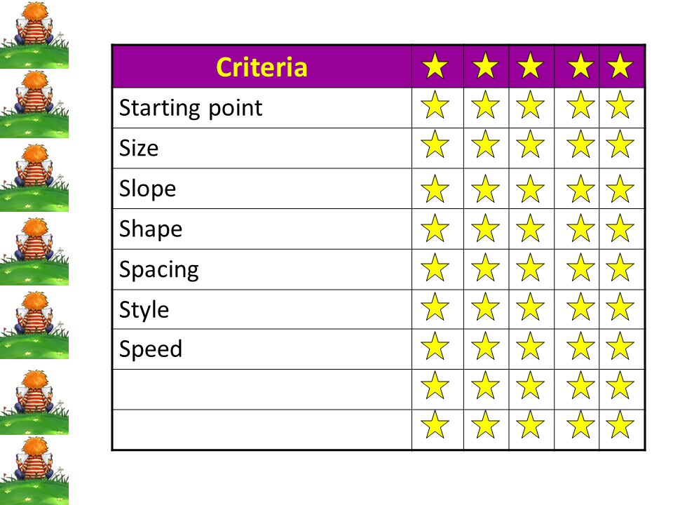 Criteria Starting point Size Slope Shape Spacing Style Speed