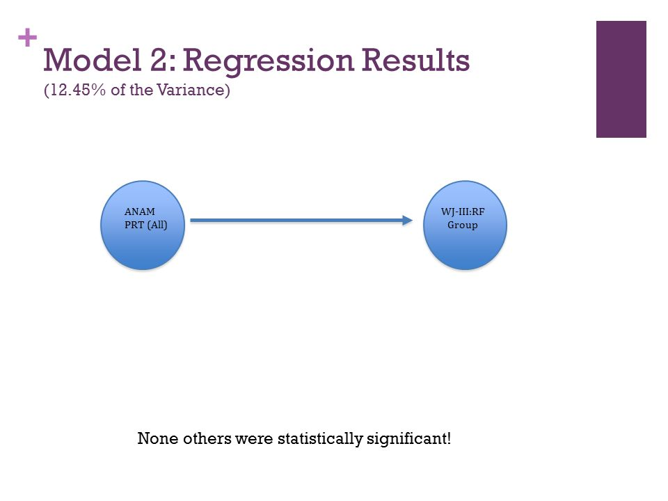 + Model 2: Regression Results (12.45% of the Variance) ANAM PRT (All) WJ-III:RF Group None others were statistically significant!