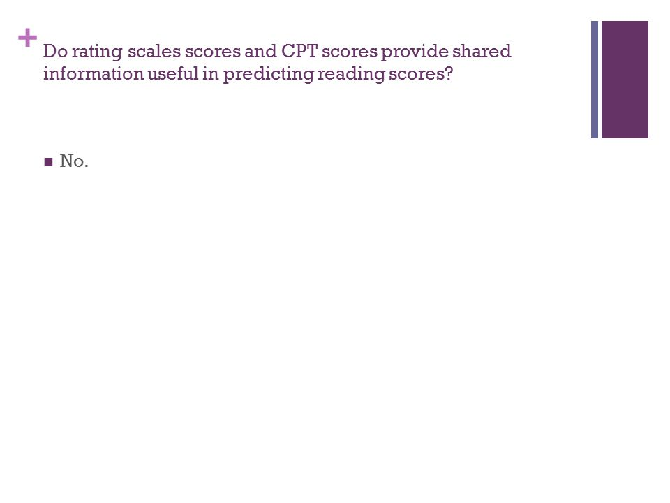 + Do rating scales scores and CPT scores provide shared information useful in predicting reading scores.