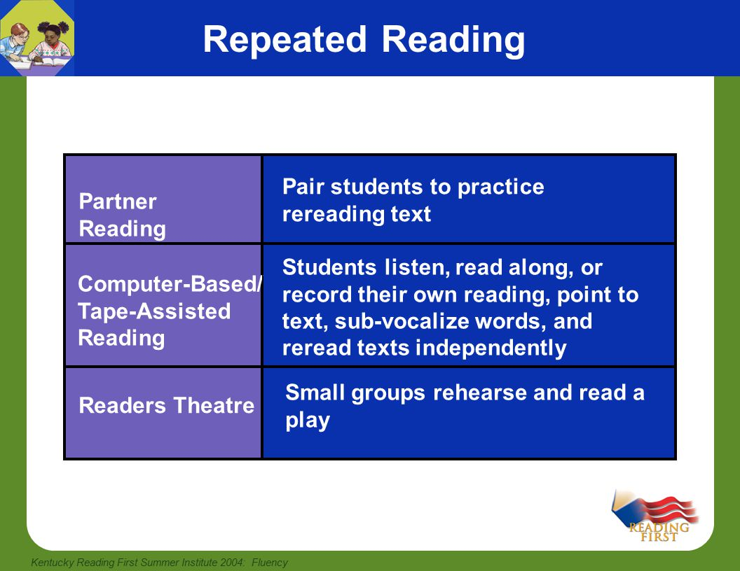 Kentucky Reading First Summer Institute 2004: Fluency Repeated Reading Partner Reading Computer-Based/ Tape-Assisted Reading Pair students to practice rereading text Students listen, read along, or record their own reading, point to text, sub-vocalize words, and reread texts independently Small groups rehearse and read a play Readers Theatre