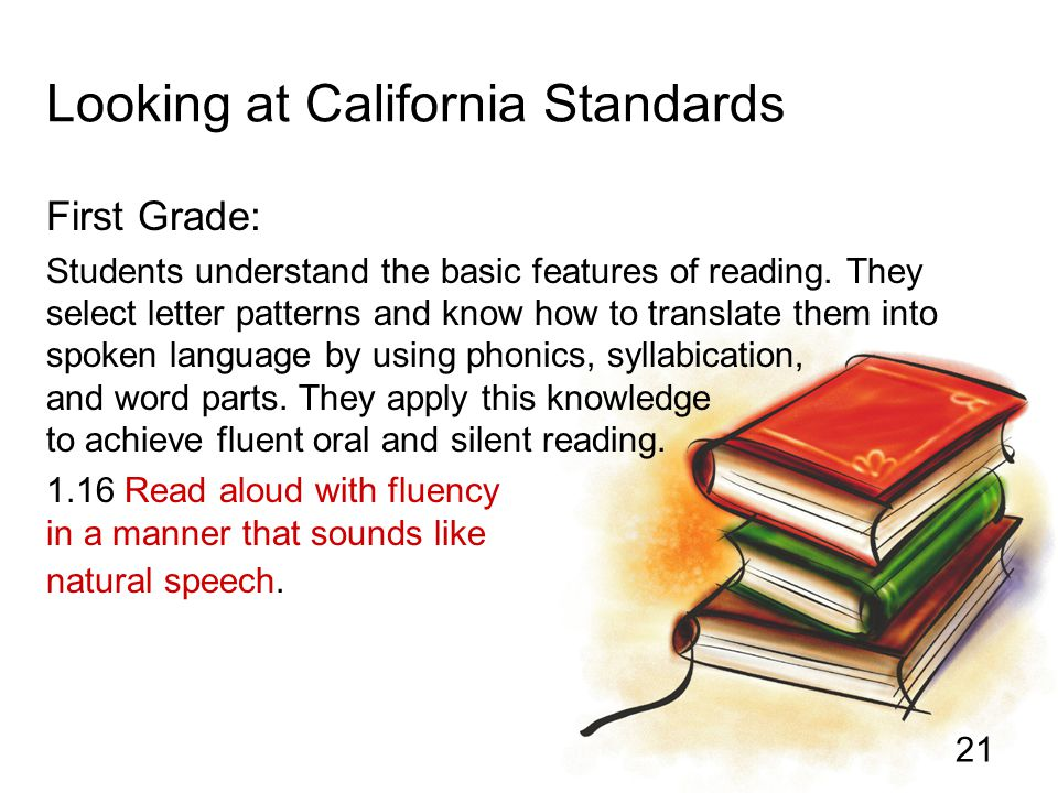 21 Looking at California Standards First Grade: Students understand the basic features of reading. They select letter patterns and know how to transla
