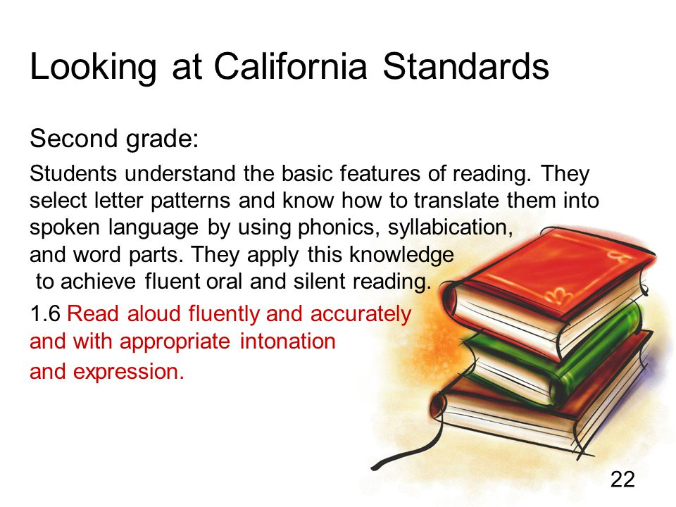 22 Looking at California Standards Second grade: Students understand the basic features of reading. They select letter patterns and know how to transl