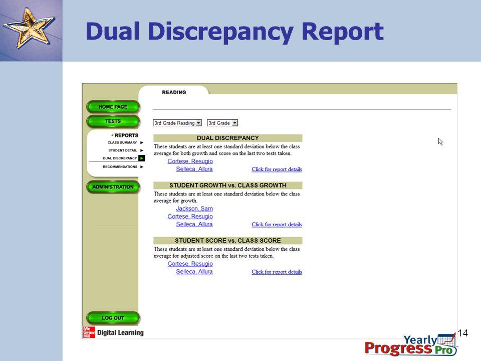 114 Dual Discrepancy Report