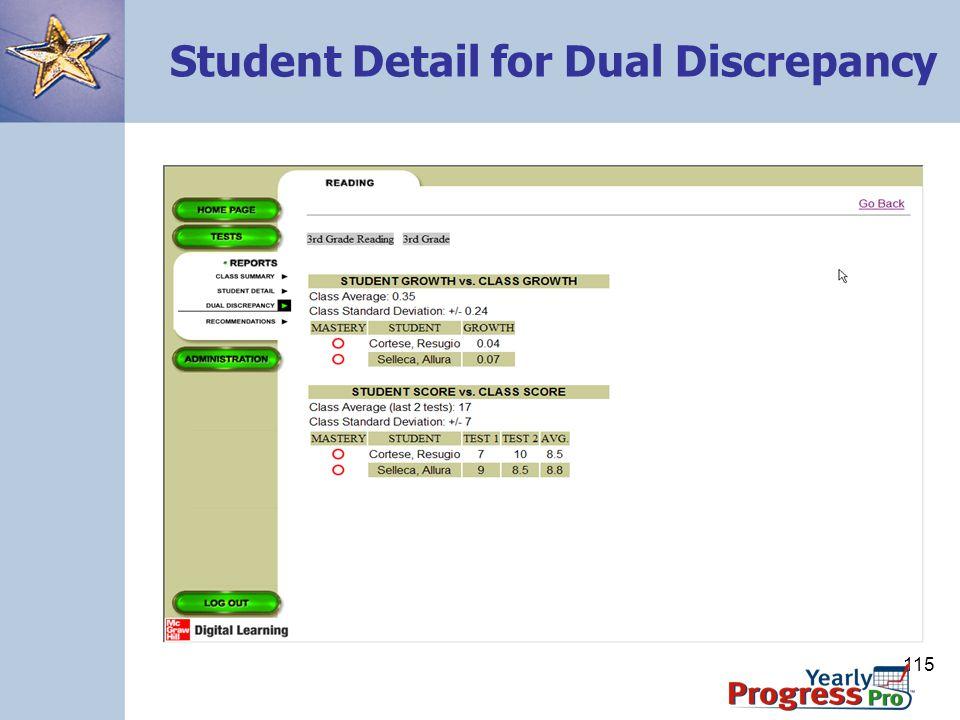 115 Student Detail for Dual Discrepancy