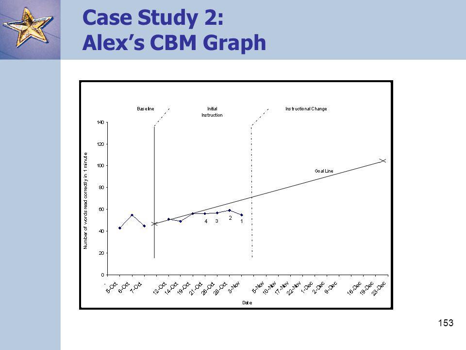 153 Case Study 2: Alex's CBM Graph