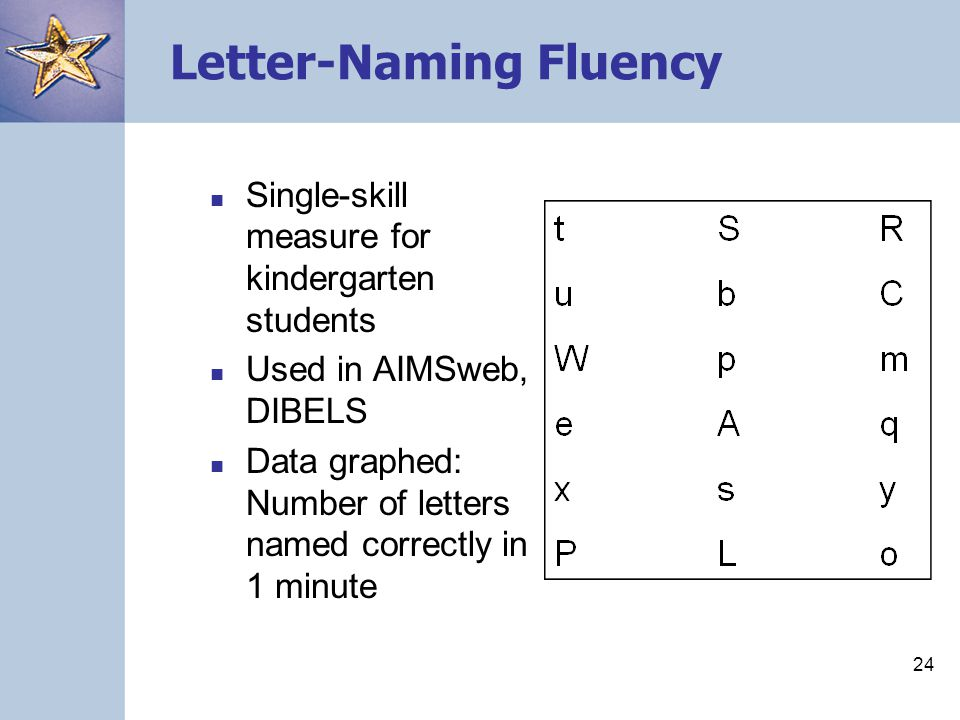 24 Letter-Naming Fluency Single-skill measure for kindergarten students Used in AIMSweb, DIBELS Data graphed: Number of letters named correctly in 1 m